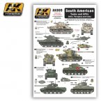 Декали South American Tanks and AFVs